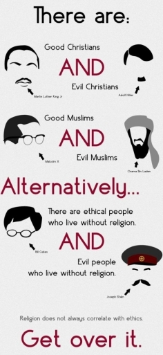 religion-ethics