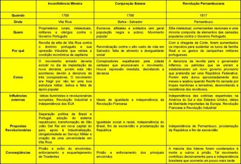 Fonte: http://profedu.blogspot.com.br/2007/06/blog-post_20.html