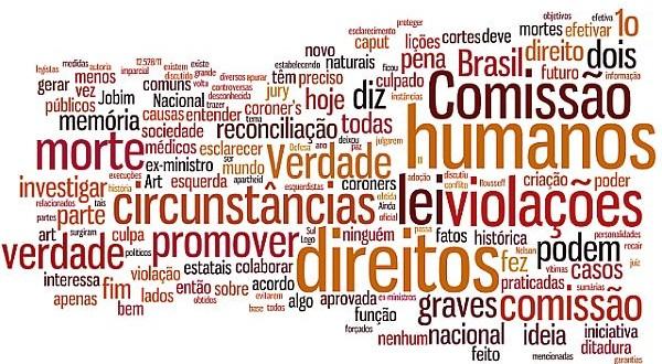 Imagem: Google Images / Diálogos do Sul